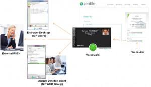 Web-voiceCard